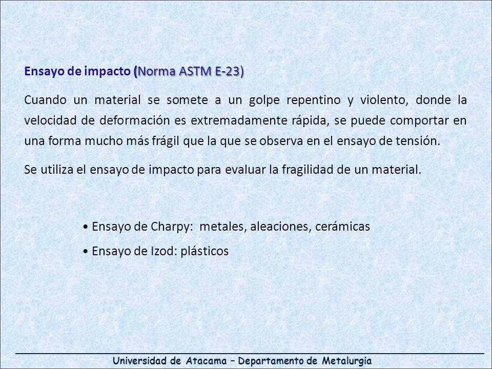 Ensayo de impacto (Norma ASTM E-23)