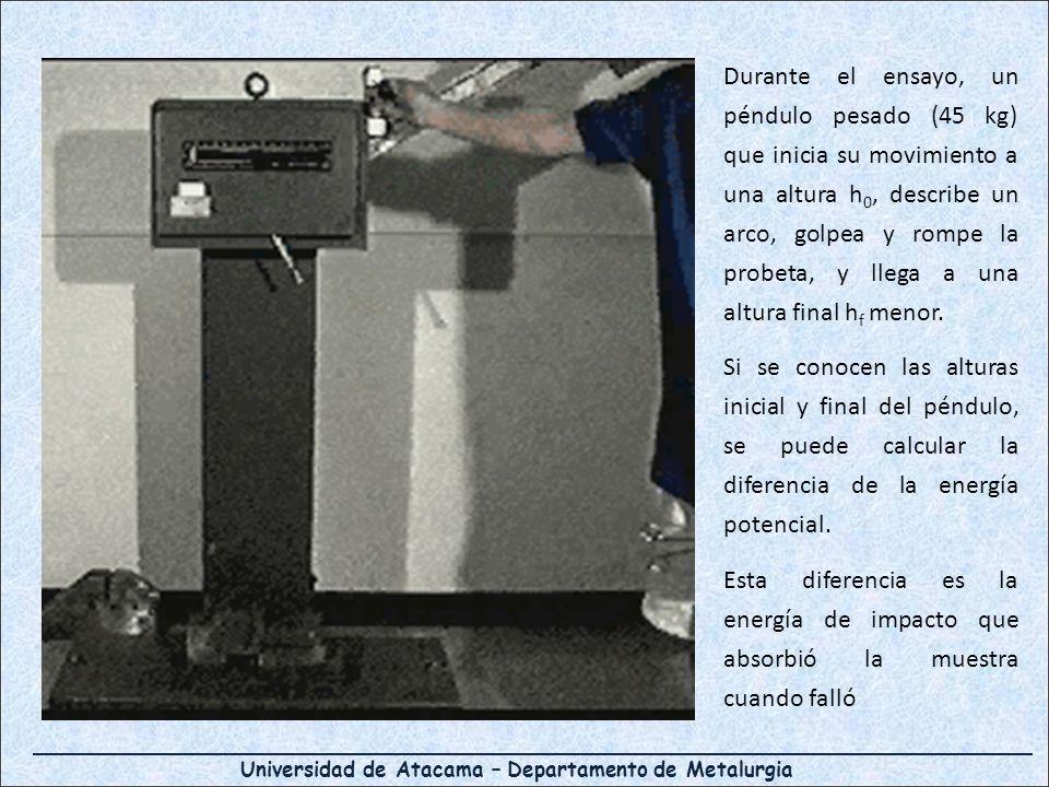 Durante el ensayo, un péndulo pesado (45 kg) que inicia su movimiento a una altura h0, describe un arco, golpea y rompe la probeta, y llega a una altura final hf menor.