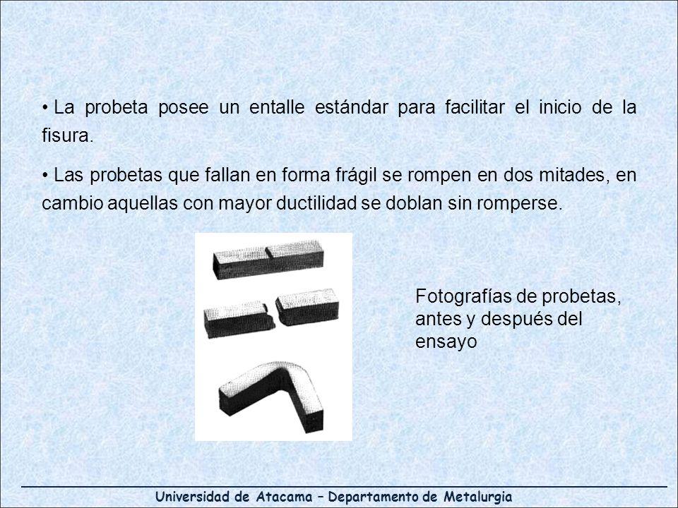 La probeta posee un entalle estándar para facilitar el inicio de la fisura.