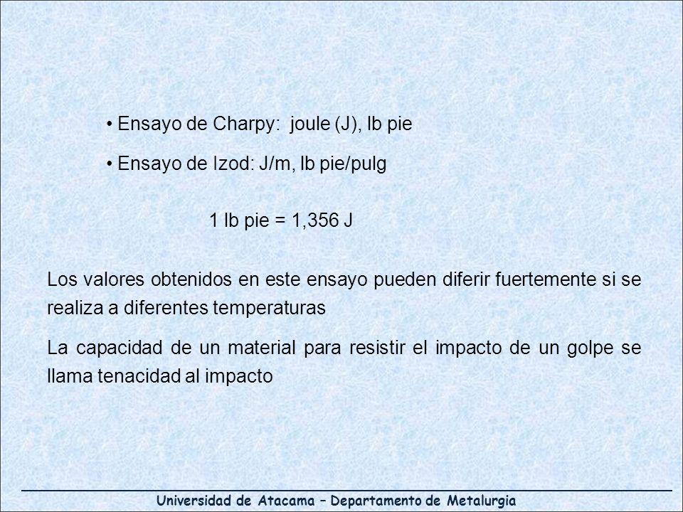 Ensayo de Charpy: joule (J), lb pie