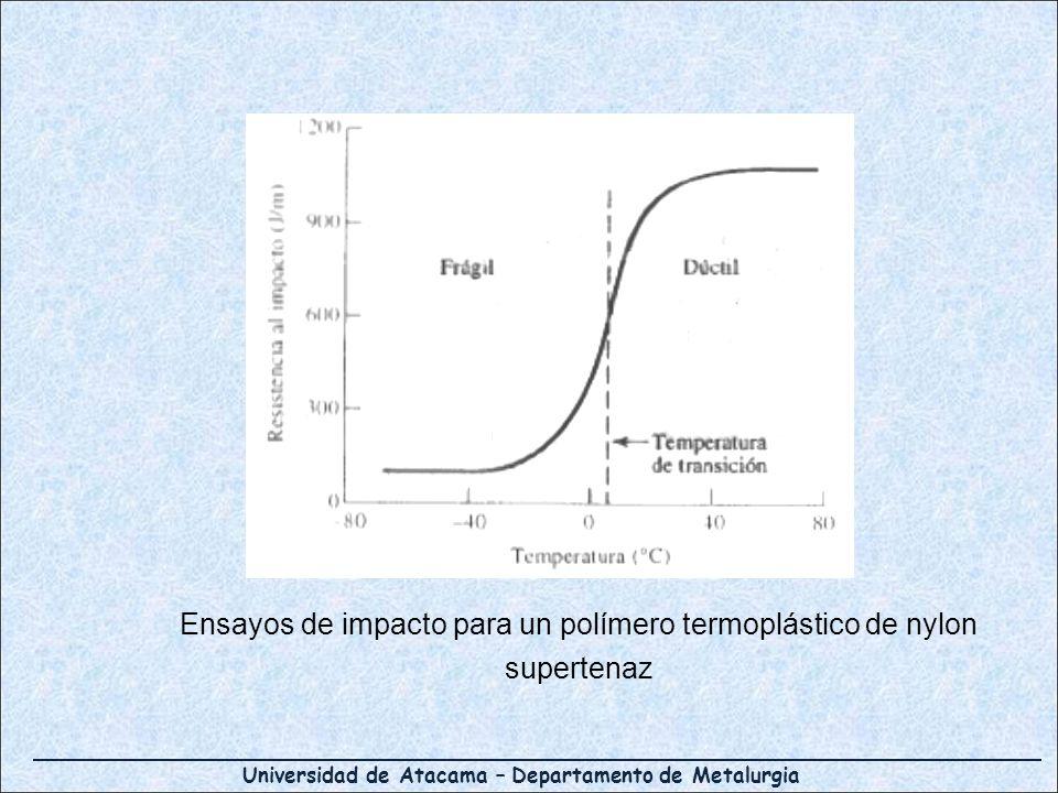 Ensayos de impacto para un polímero termoplástico de nylon supertenaz