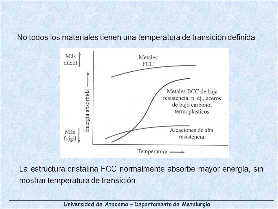 No todos los materiales tienen una temperatura de transición definida