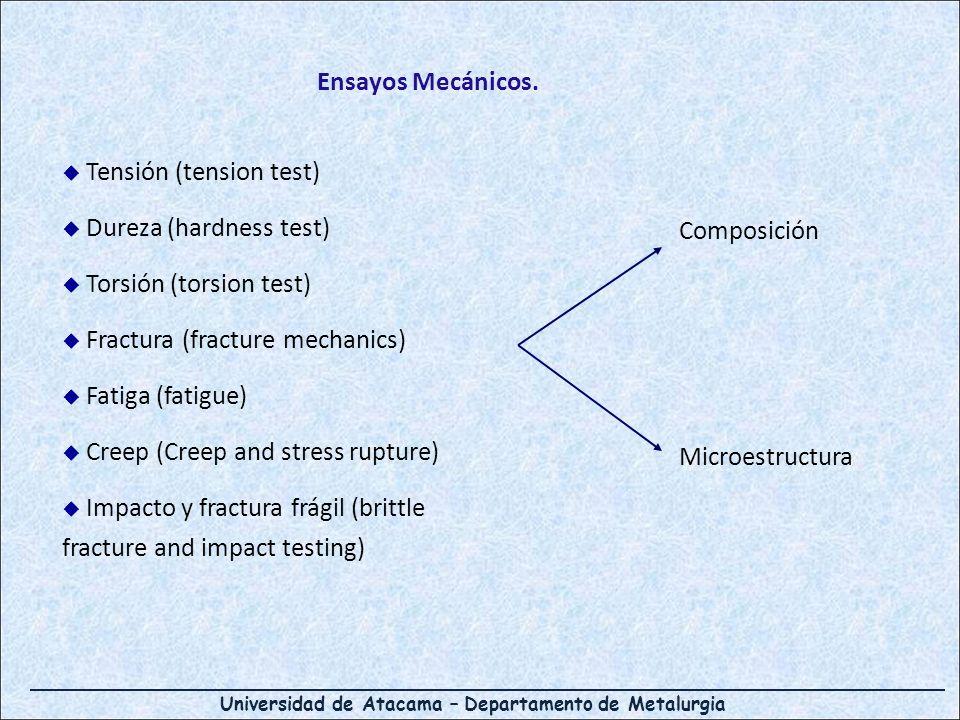 Ensayos Mecánicos. Tensión (tension test) Dureza (hardness test) Torsión (torsion test) Fractura (fracture mechanics)