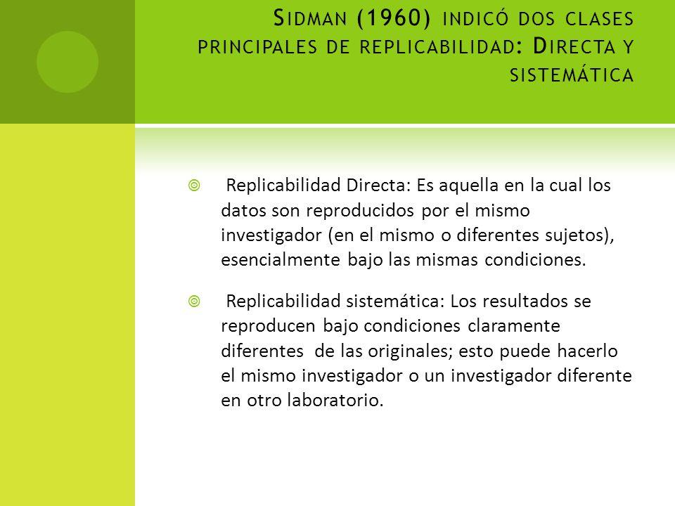 Sidman (1960) indicó dos clases principales de replicabilidad: Directa y sistemática
