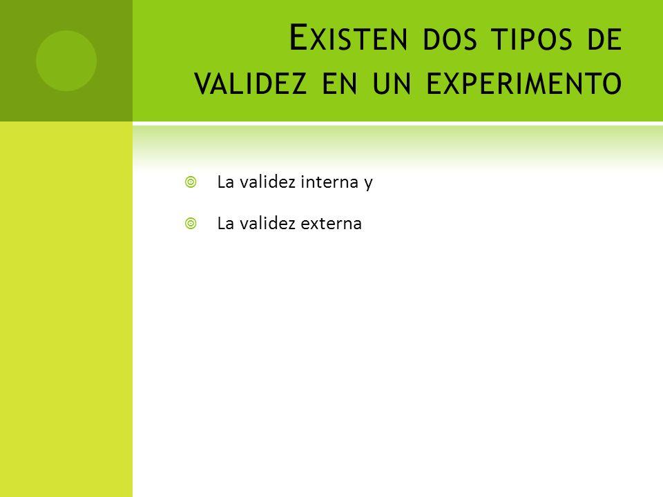 Existen dos tipos de validez en un experimento