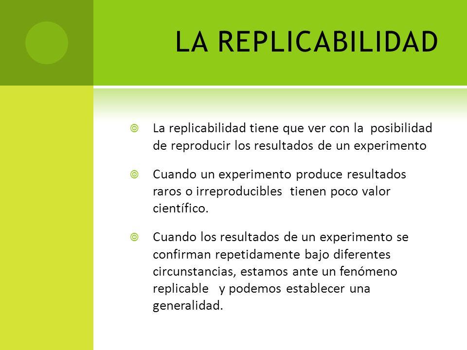 LA REPLICABILIDAD La replicabilidad tiene que ver con la posibilidad de reproducir los resultados de un experimento.