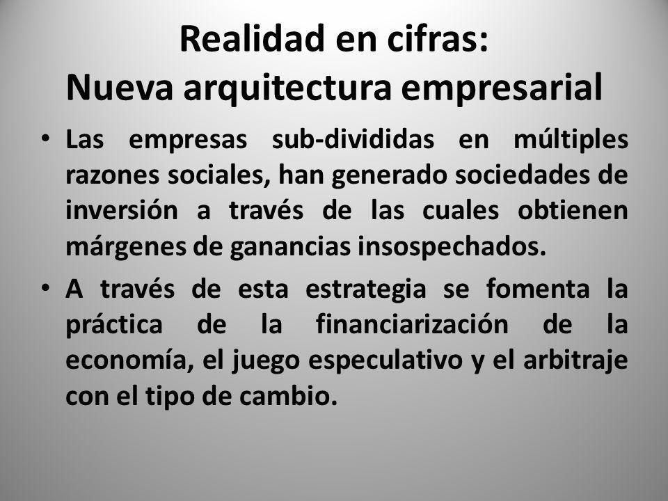 Realidad en cifras: Nueva arquitectura empresarial