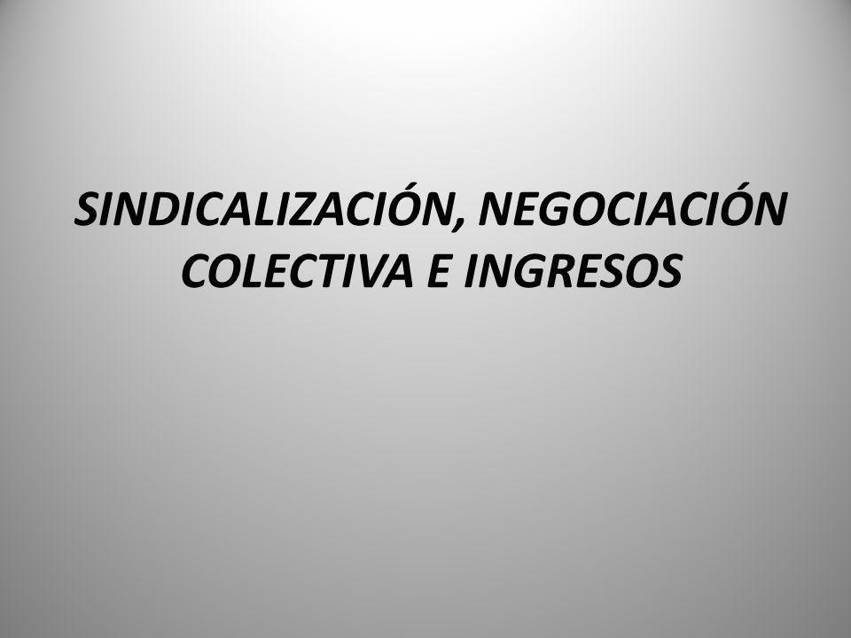 SINDICALIZACIÓN, NEGOCIACIÓN COLECTIVA E INGRESOS