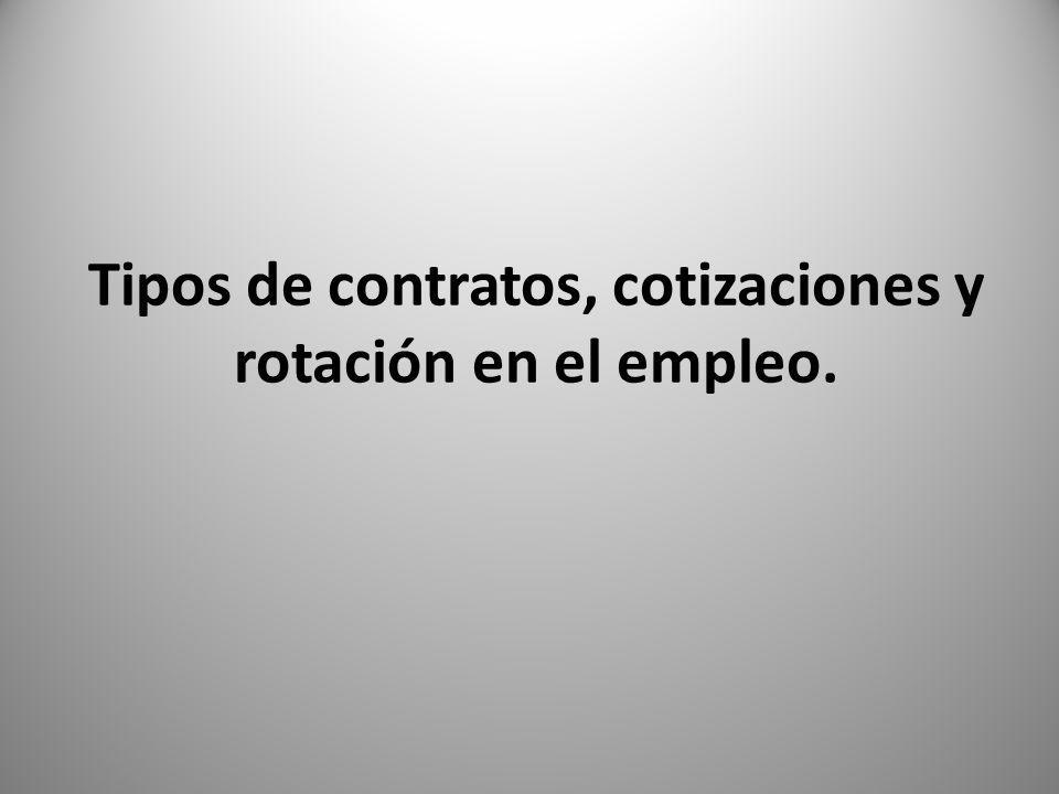 Tipos de contratos, cotizaciones y rotación en el empleo.