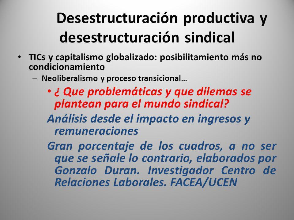 Desestructuración productiva y desestructuración sindical