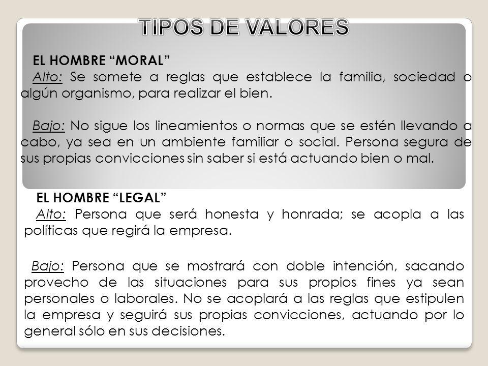 TIPOS DE VALORES EL HOMBRE MORAL
