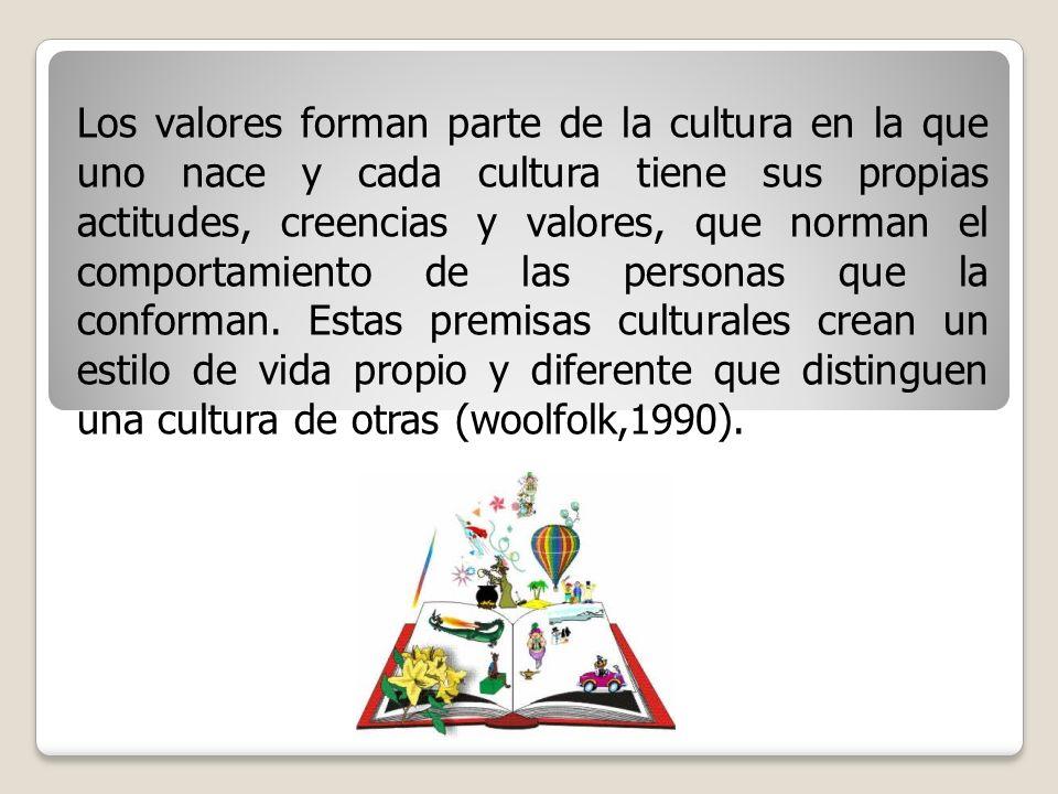 Los valores forman parte de la cultura en la que uno nace y cada cultura tiene sus propias actitudes, creencias y valores, que norman el comportamiento de las personas que la conforman.