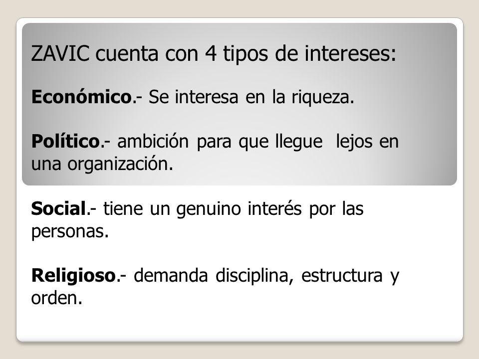 ZAVIC cuenta con 4 tipos de intereses: