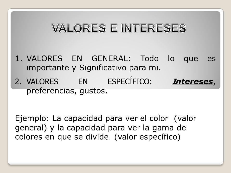 VALORES E INTERESES VALORES EN GENERAL: Todo lo que es importante y Significativo para mi. VALORES EN ESPECÍFICO: Intereses, preferencias, gustos.