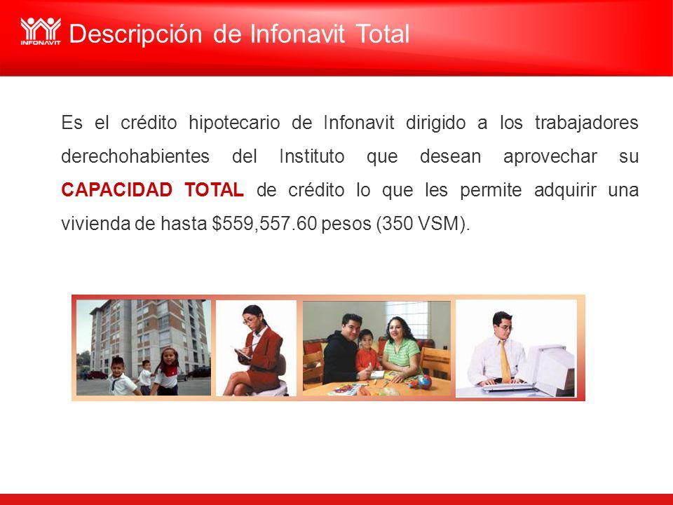Descripción de Infonavit Total
