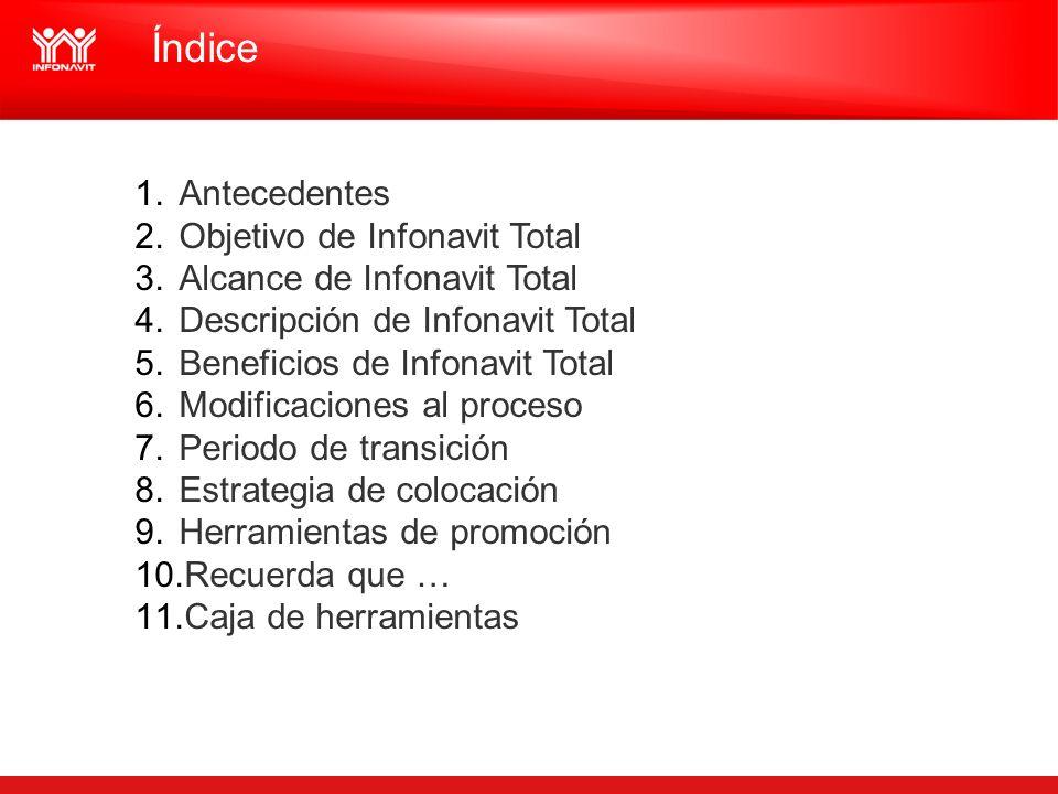 Índice Antecedentes Objetivo de Infonavit Total