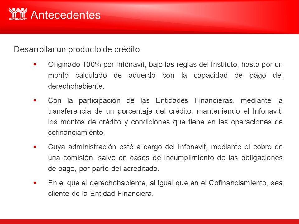Antecedentes Desarrollar un producto de crédito: