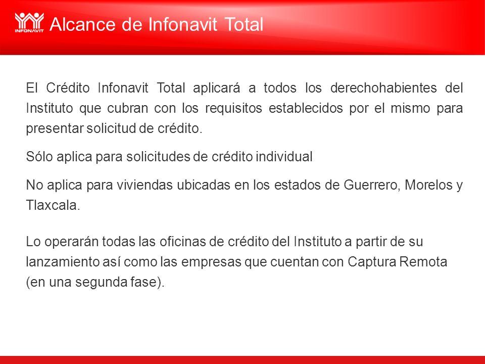 Alcance de Infonavit Total