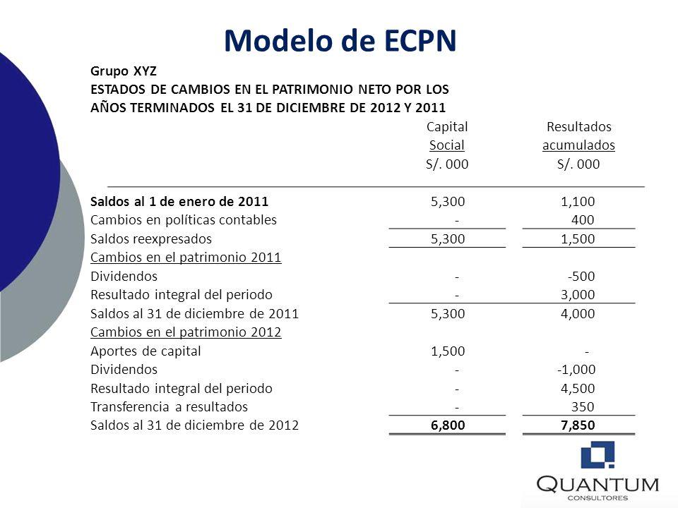 Modelo de ECPN Grupo XYZ