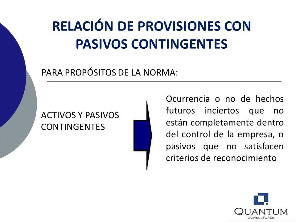 RELACIÓN DE PROVISIONES CON PASIVOS CONTINGENTES
