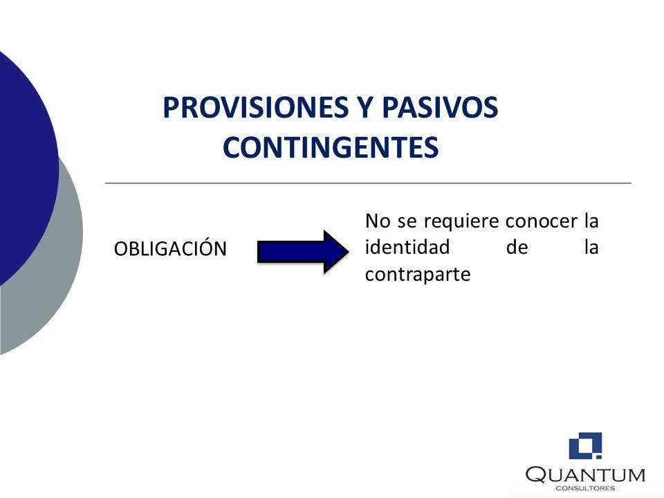 PROVISIONES Y PASIVOS CONTINGENTES