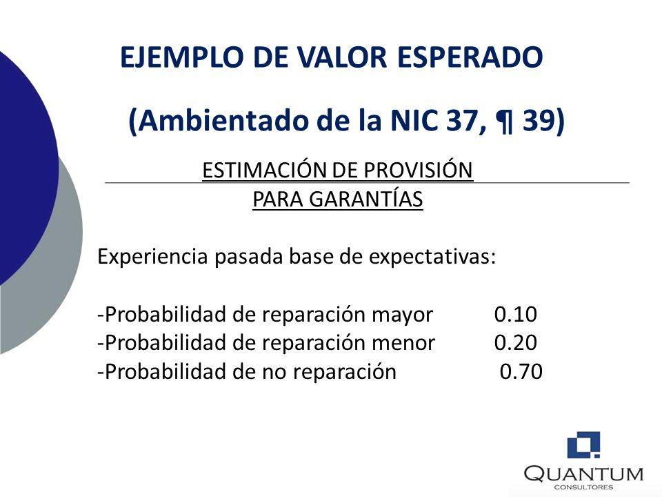 EJEMPLO DE VALOR ESPERADO (Ambientado de la NIC 37, ¶ 39)