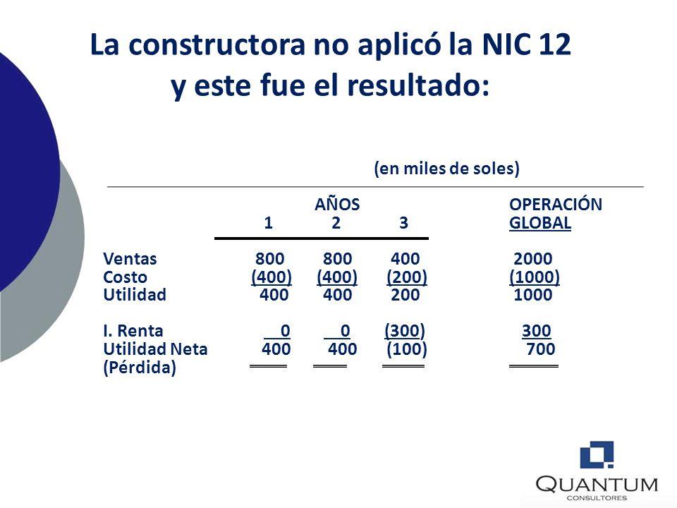 La constructora no aplicó la NIC 12 y este fue el resultado: