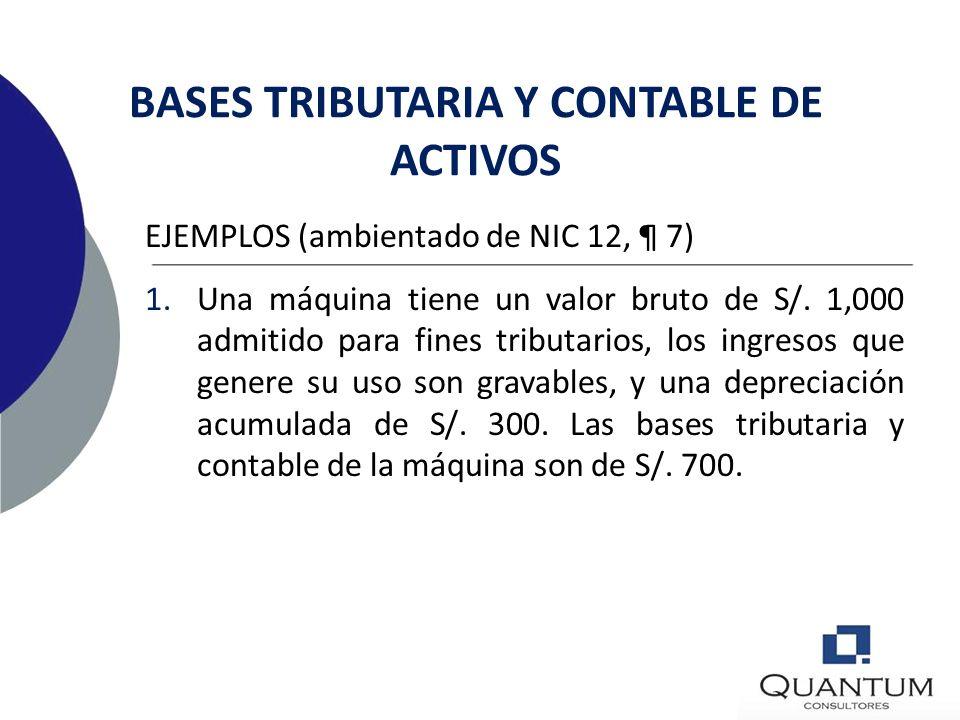 BASES TRIBUTARIA Y CONTABLE DE ACTIVOS