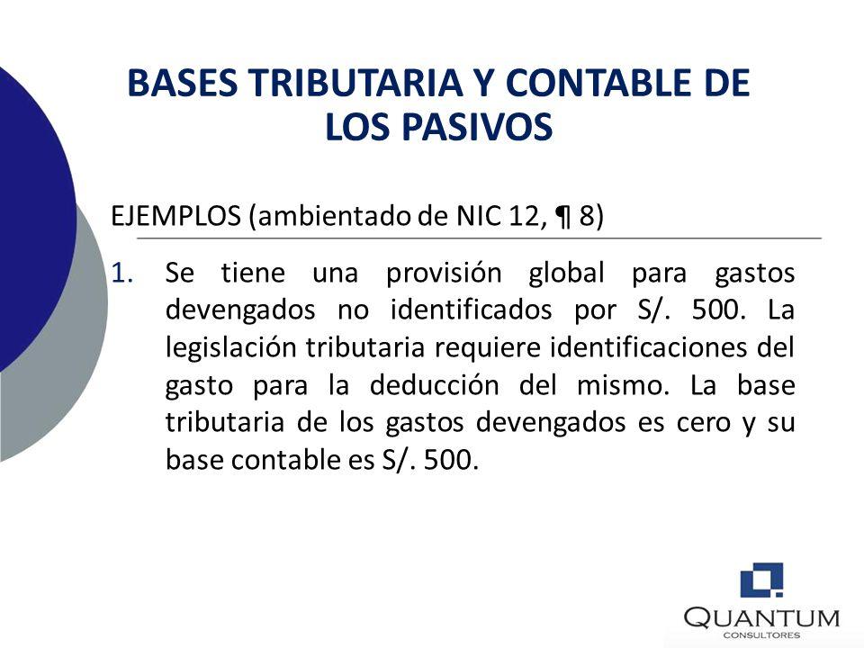BASES TRIBUTARIA Y CONTABLE DE LOS PASIVOS
