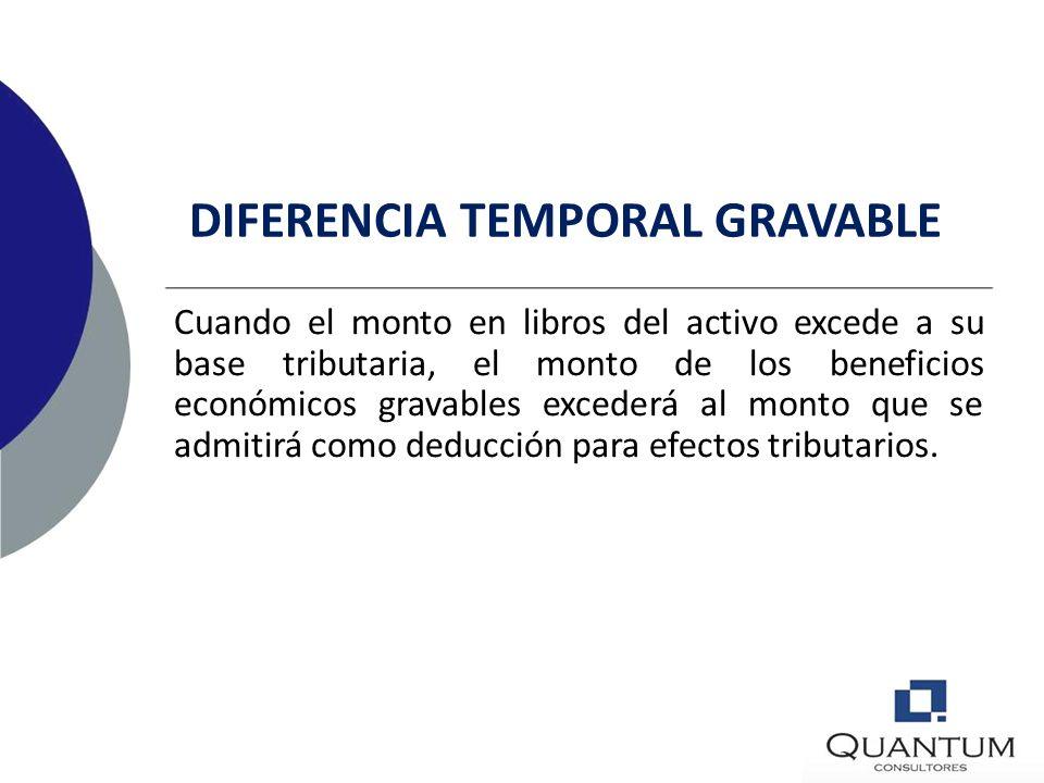DIFERENCIA TEMPORAL GRAVABLE