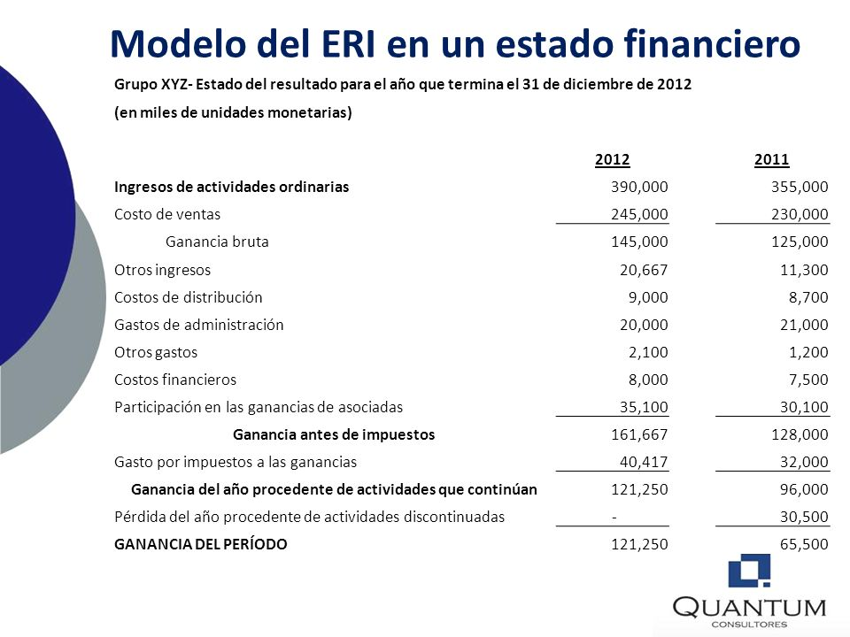 Modelo del ERI en un estado financiero