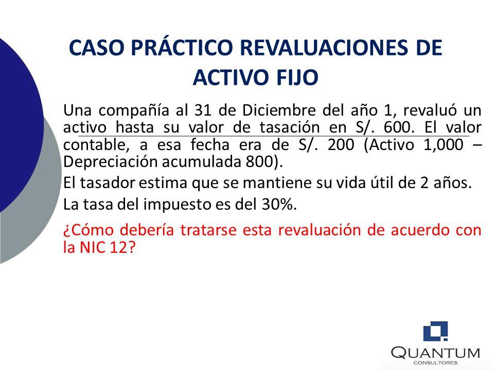 CASO PRÁCTICO REVALUACIONES DE ACTIVO FIJO