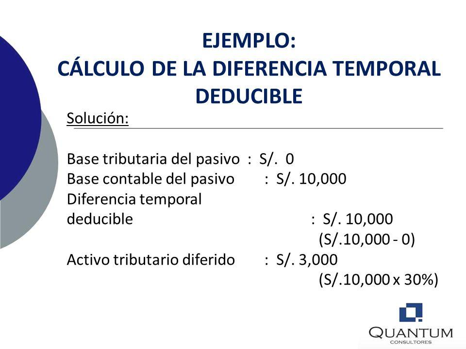 EJEMPLO: CÁLCULO DE LA DIFERENCIA TEMPORAL DEDUCIBLE