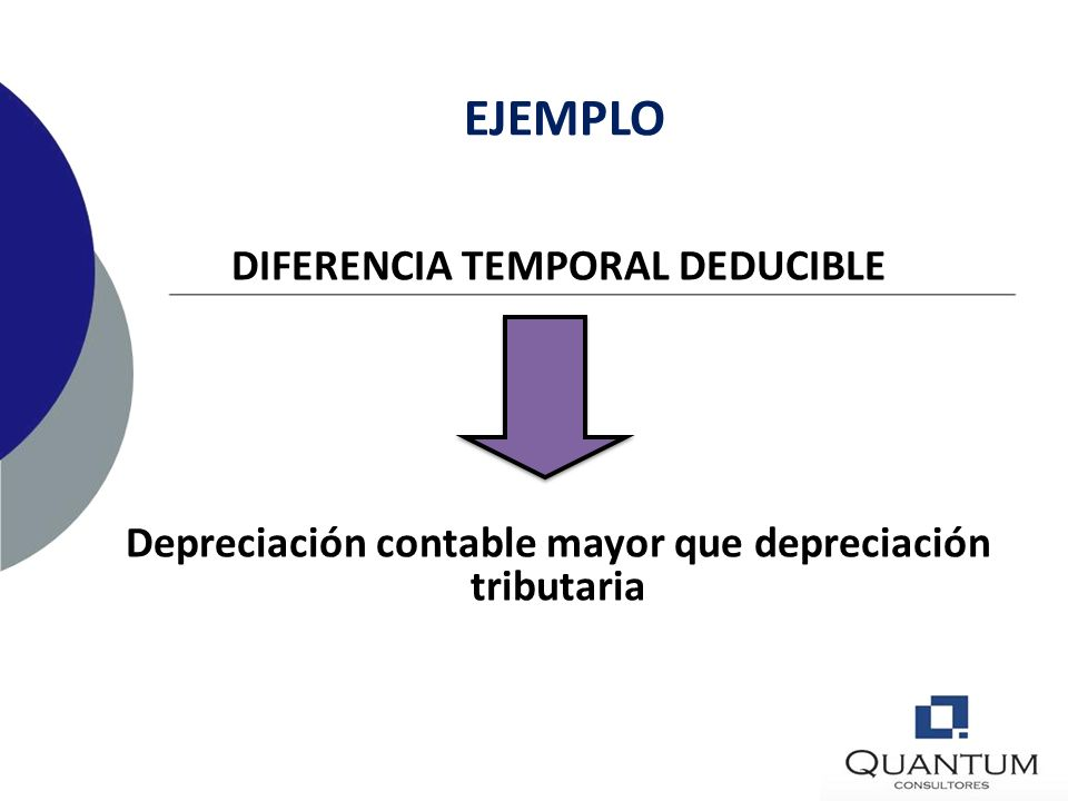 EJEMPLO DIFERENCIA TEMPORAL DEDUCIBLE