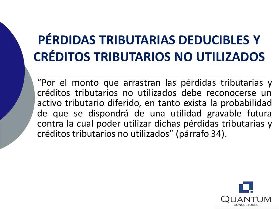 PÉRDIDAS TRIBUTARIAS DEDUCIBLES Y CRÉDITOS TRIBUTARIOS NO UTILIZADOS