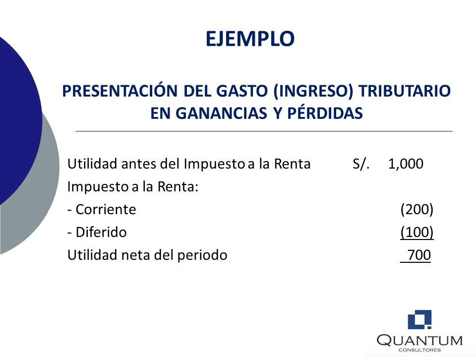 PRESENTACIÓN DEL GASTO (INGRESO) TRIBUTARIO EN GANANCIAS Y PÉRDIDAS