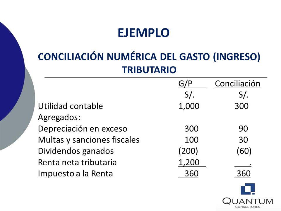 CONCILIACIÓN NUMÉRICA DEL GASTO (INGRESO) TRIBUTARIO