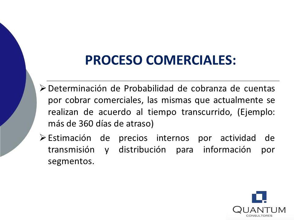 PROCESO COMERCIALES:
