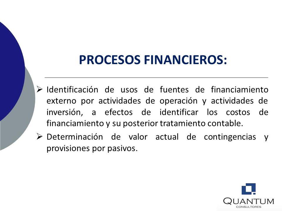 PROCESOS FINANCIEROS: