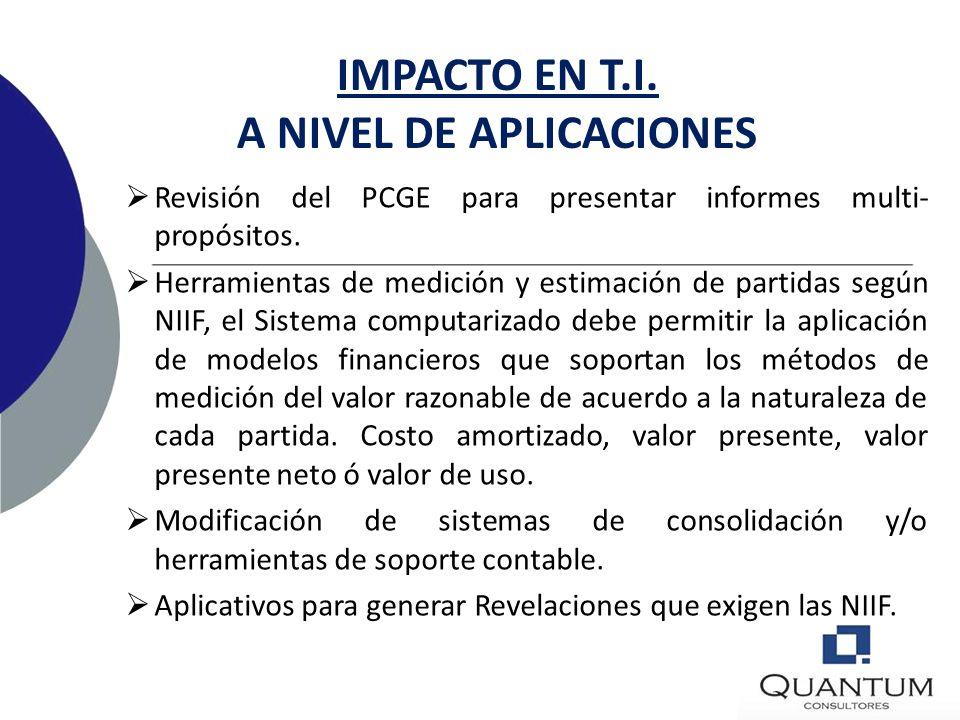 IMPACTO EN T.I. A NIVEL DE APLICACIONES