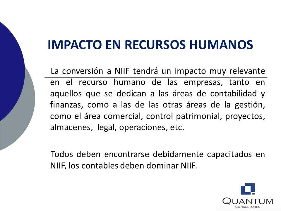 IMPACTO EN RECURSOS HUMANOS