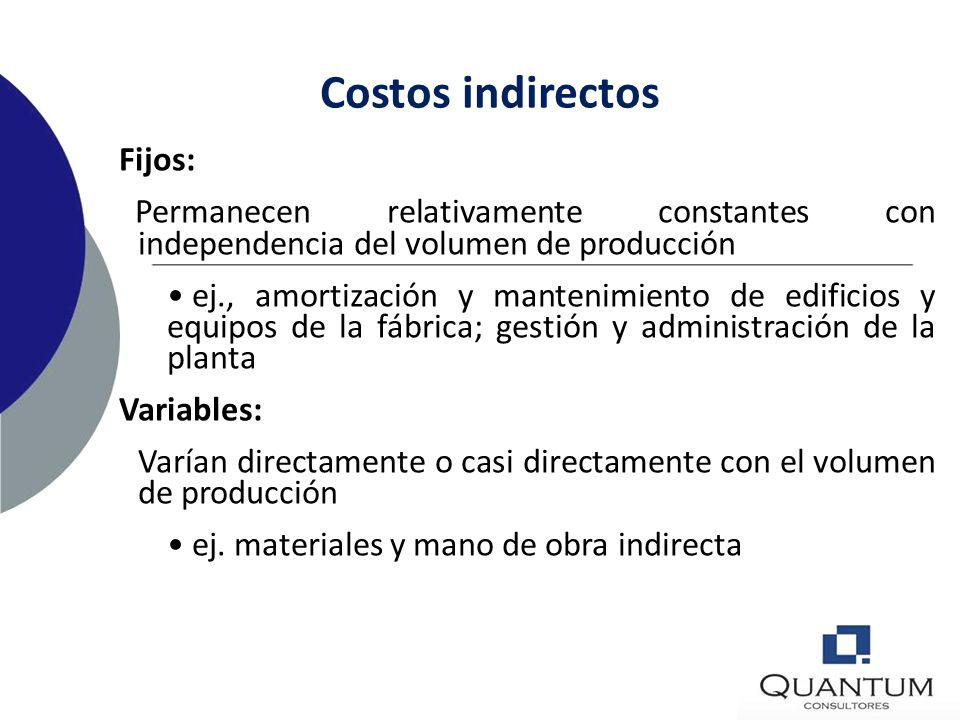 Costos indirectos Fijos: