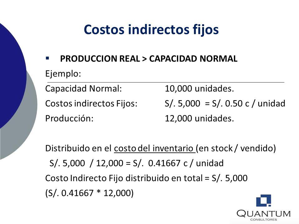 Costos indirectos fijos