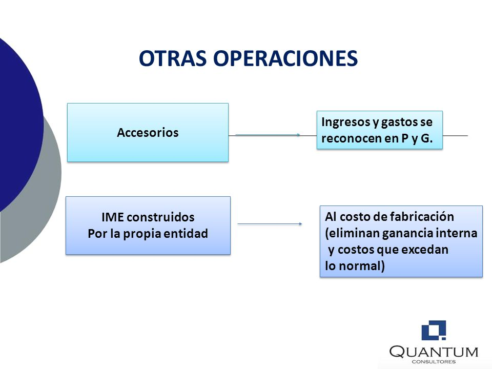 OTRAS OPERACIONES Ingresos y gastos se Accesorios reconocen en P y G.
