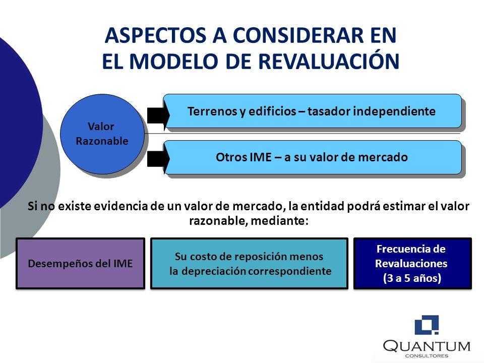 ASPECTOS A CONSIDERAR EN EL MODELO DE REVALUACIÓN