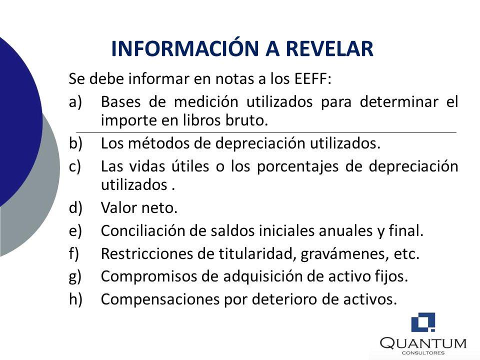 INFORMACIÓN A REVELAR Se debe informar en notas a los EEFF: