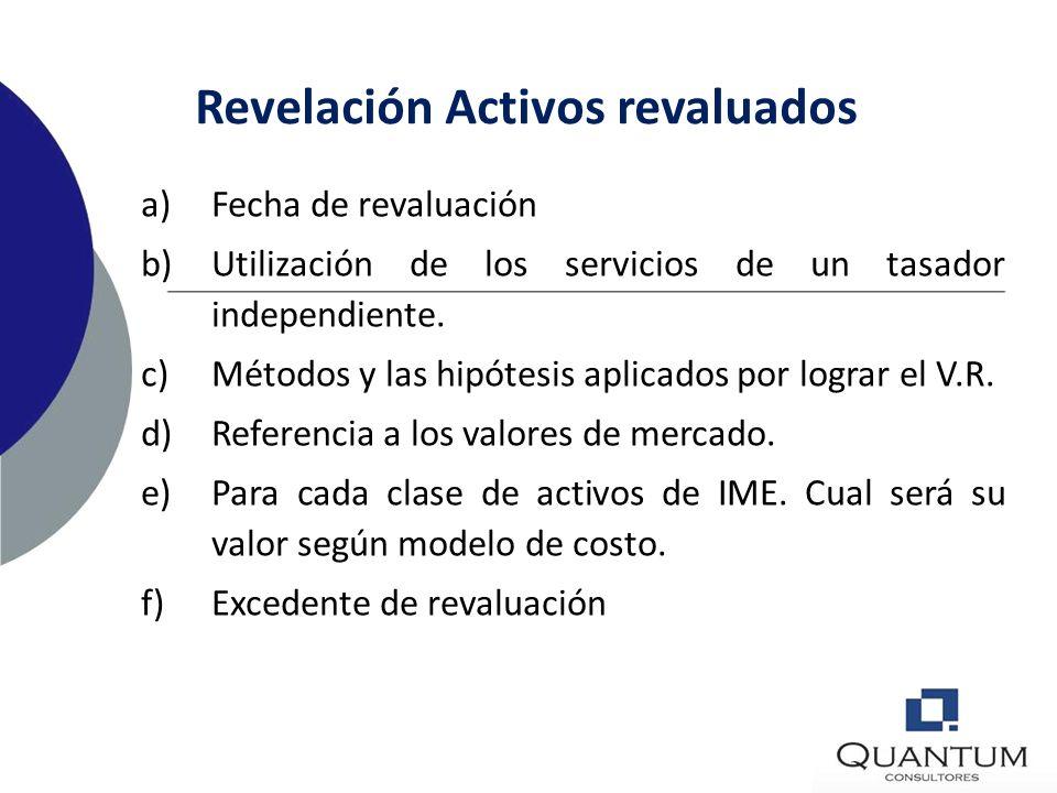 Revelación Activos revaluados