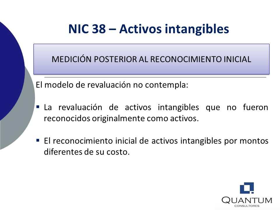 NIC 38 – Activos intangibles