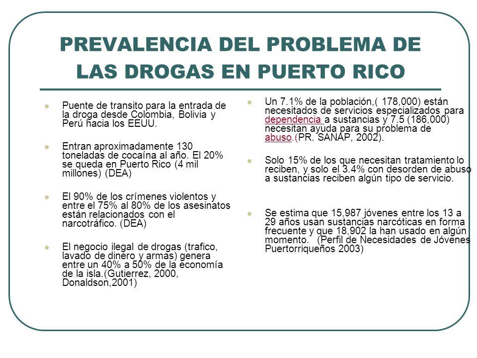 PREVALENCIA DEL PROBLEMA DE LAS DROGAS EN PUERTO RICO