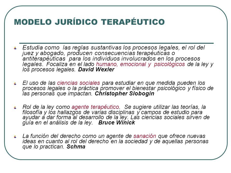 MODELO JURĺDICO TERAPÉUTICO